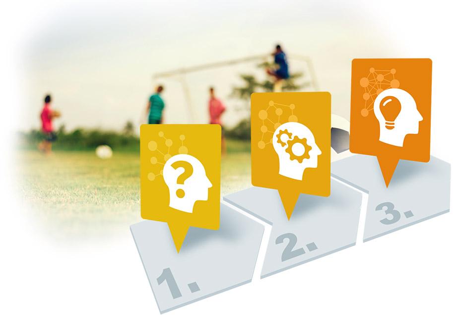 Kolmivaiheinen prosessi, jossa karttuva tieto ja ymmärrys sen käytöstä johtaa innovatiiviseen seuratoimintaan.